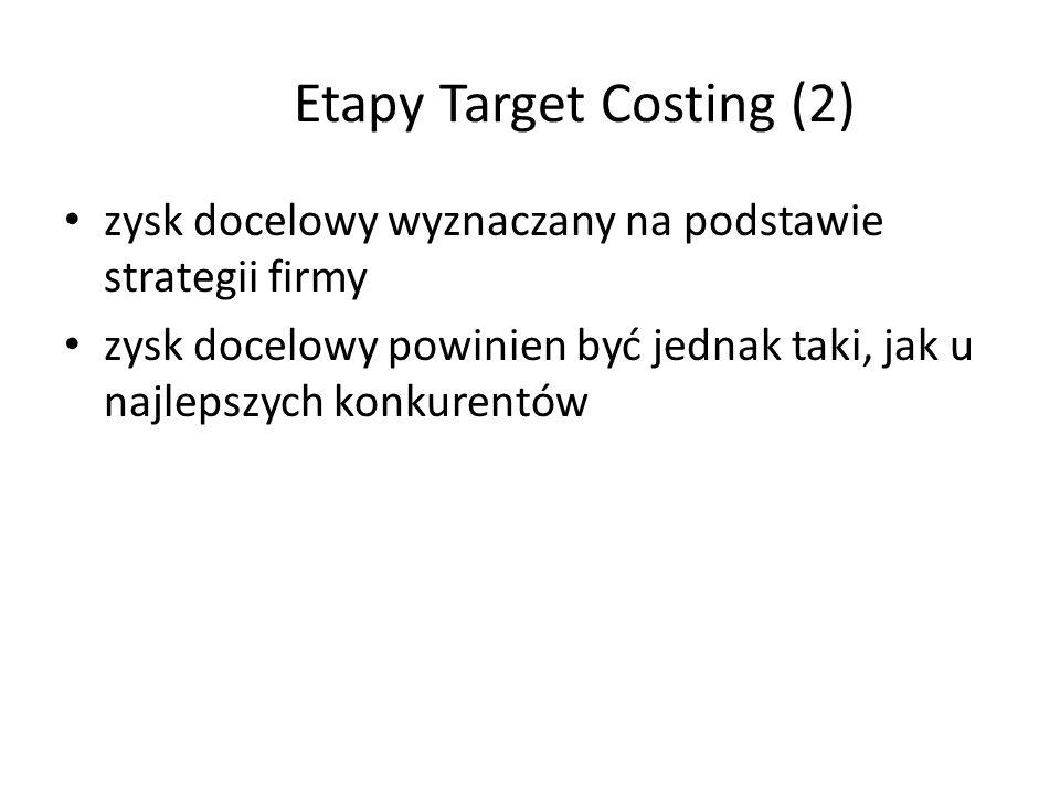 Etapy Target Costing (2) zysk docelowy wyznaczany na podstawie strategii firmy zysk docelowy powinien być jednak taki, jak u najlepszych konkurentów