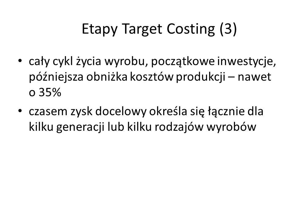 Etapy Target Costing (3) cały cykl życia wyrobu, początkowe inwestycje, późniejsza obniżka kosztów produkcji – nawet o 35% czasem zysk docelowy określ
