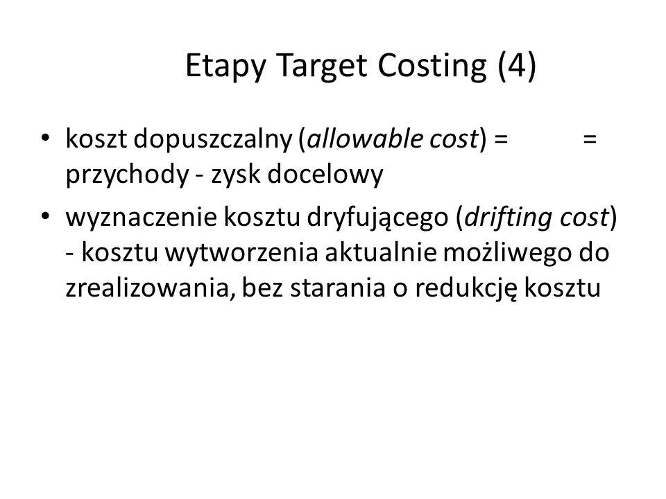 Etapy Target Costing (4) koszt dopuszczalny (allowable cost) = = przychody - zysk docelowy wyznaczenie kosztu dryfującego (drifting cost) - kosztu wyt