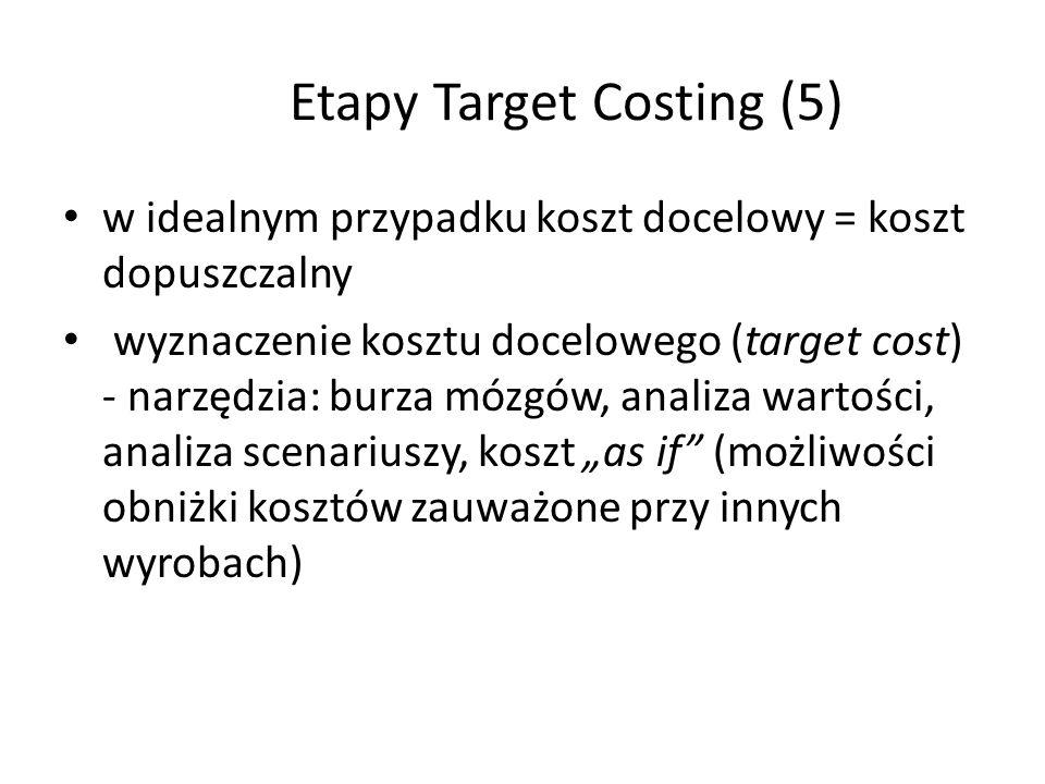 Etapy Target Costing (5) w idealnym przypadku koszt docelowy = koszt dopuszczalny wyznaczenie kosztu docelowego (target cost) - narzędzia: burza mózgó