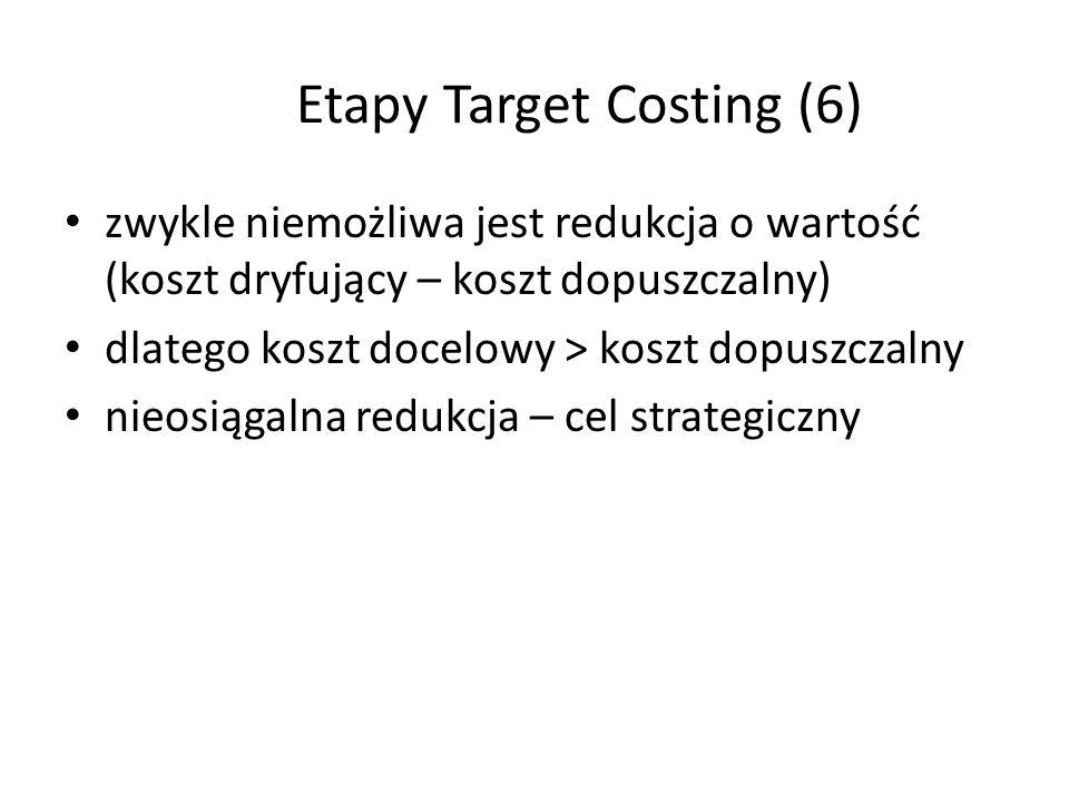 Etapy Target Costing (6) zwykle niemożliwa jest redukcja o wartość (koszt dryfujący – koszt dopuszczalny) dlatego koszt docelowy > koszt dopuszczalny
