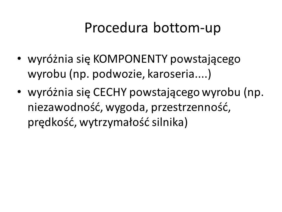 Procedura bottom-up wyróżnia się KOMPONENTY powstającego wyrobu (np. podwozie, karoseria....) wyróżnia się CECHY powstającego wyrobu (np. niezawodność
