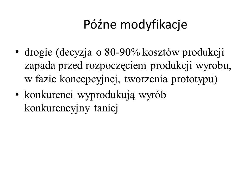 Późne modyfikacje drogie (decyzja o 80-90% kosztów produkcji zapada przed rozpoczęciem produkcji wyrobu, w fazie koncepcyjnej, tworzenia prototypu) ko