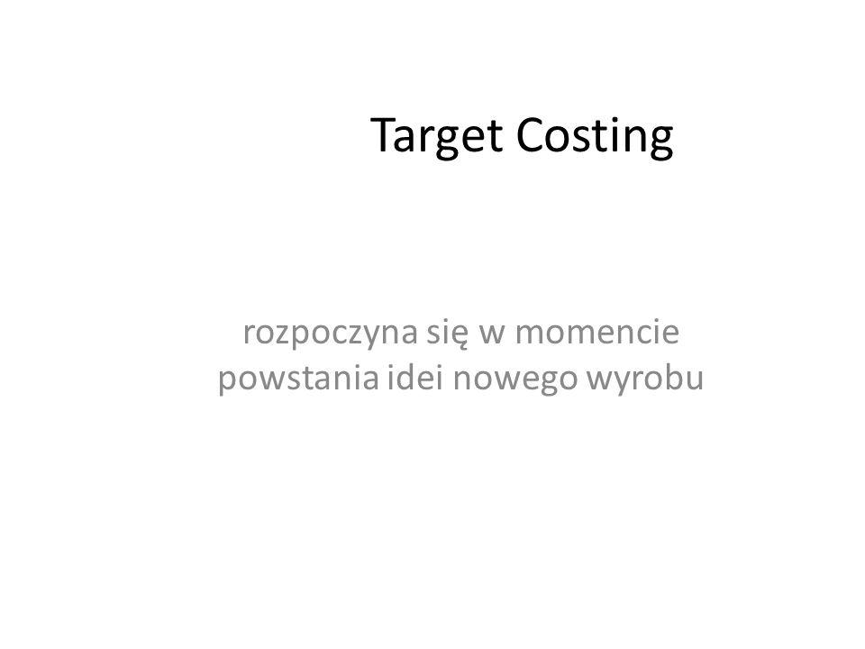 Etapy Target Costing (1) badania rynkowe (cena, wielkość sprzedaży, opinie klientów co do użyteczności poszczególnych cech wyrobu) cena ustalana np.