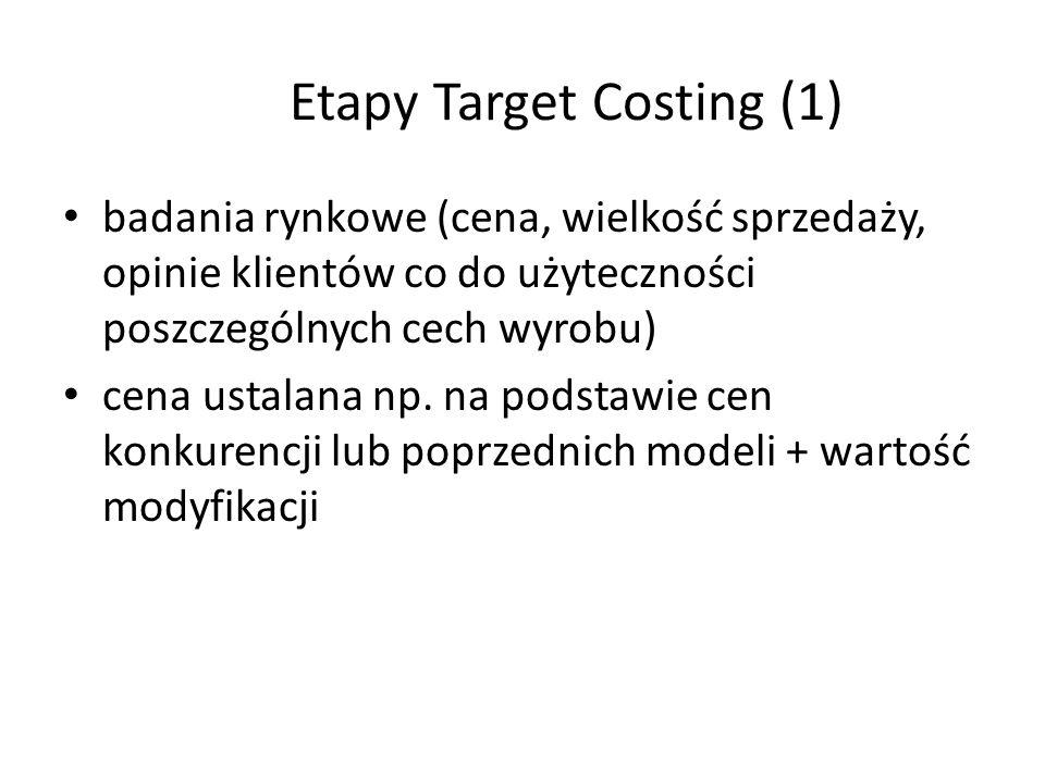 Etapy Target Costing (1) badania rynkowe (cena, wielkość sprzedaży, opinie klientów co do użyteczności poszczególnych cech wyrobu) cena ustalana np. n