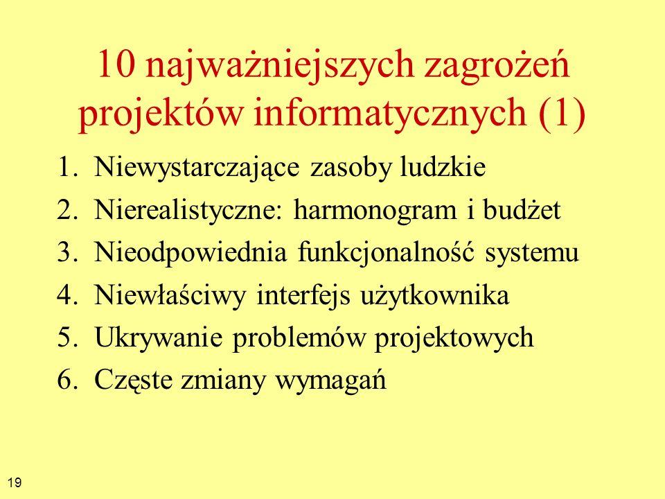 20 10 najważniejszych zagrożeń projektów informatycznych (2) 7.