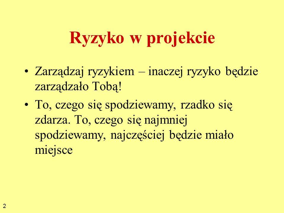 3 Ryzyko w projekcie Ryzyko trzeba identyfikować i analizować przed rozpoczęciem projektu, potem jest za późno – realizacja projektu się przeciąga.