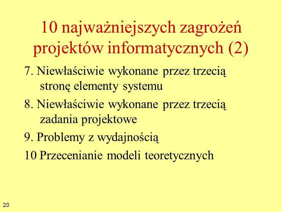 21 3 klasy ryzyka projektów infroamtycznych Inżynieria systemu (aspekt technologiczny) Przeprowadzenie projektu (metodologia, procedura zarządzania projektem) Uwarunkowania biznesowo organizacyjne (szczegóły: M.