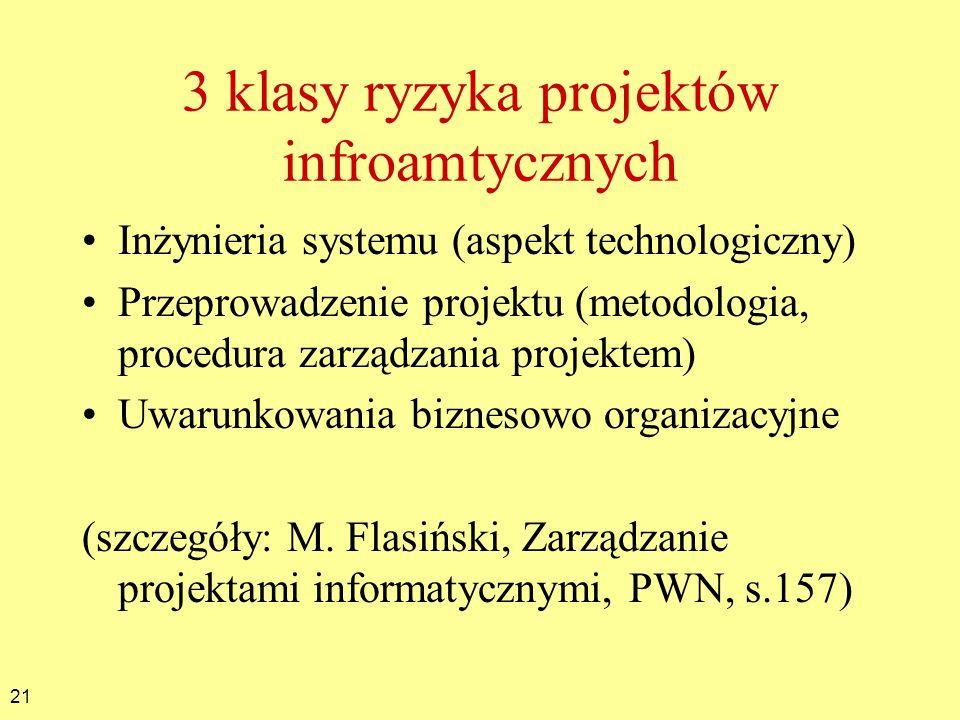 22 Podejście do identyfikacji ryzyka Obszary ryzyka zależą od tego, co jest zasadniczym celem projektu, np.
