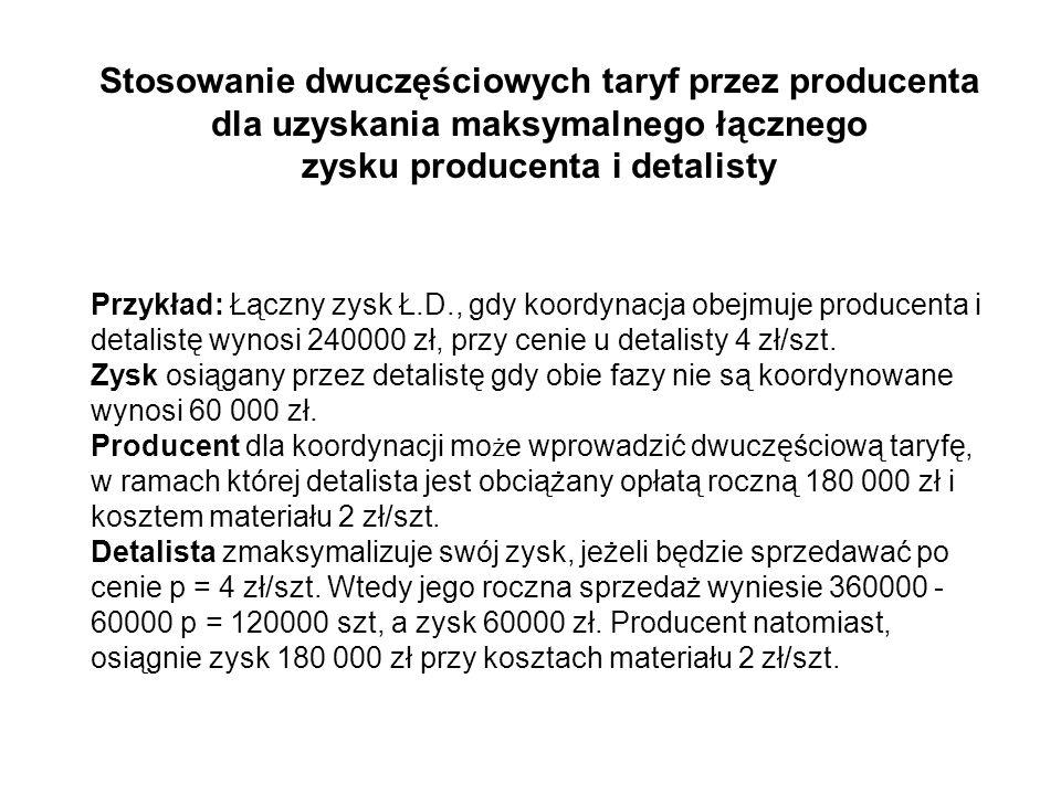Przykład: Łączny zysk Ł.D., gdy koordynacja obejmuje producenta i detalistę wynosi 240000 zł, przy cenie u detalisty 4 zł/szt.