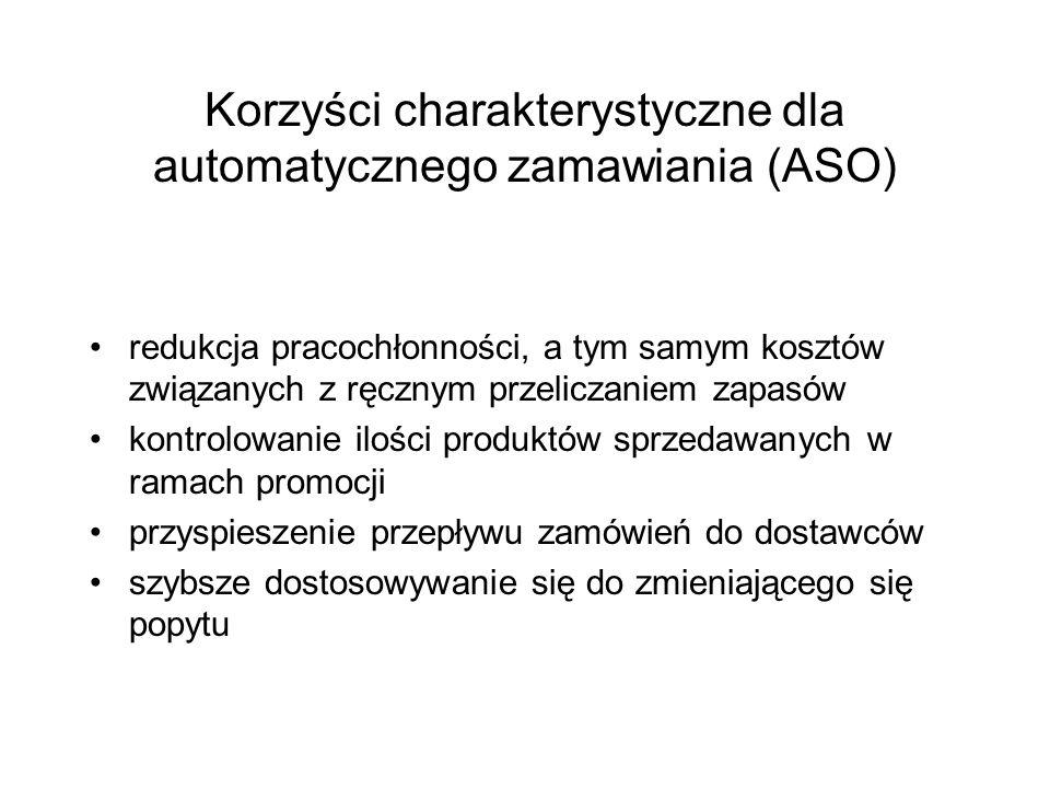 Korzyści charakterystyczne dla automatycznego zamawiania (ASO) redukcja pracochłonności, a tym samym kosztów związanych z ręcznym przeliczaniem zapasó