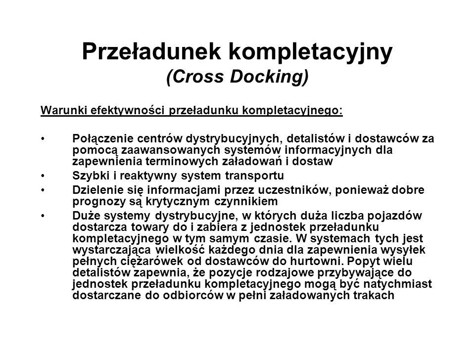 Przeładunek kompletacyjny (Cross Docking) Warunki efektywności przeładunku kompletacyjnego: Połączenie centrów dystrybucyjnych, detalistów i dostawców