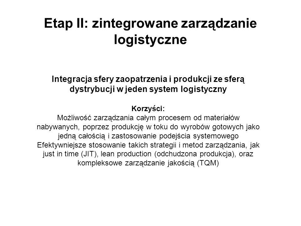 Etap II: zintegrowane zarządzanie logistyczne Integracja sfery zaopatrzenia i produkcji ze sferą dystrybucji w jeden system logistyczny Korzyści: Możliwość zarządzania całym procesem od materiałów nabywanych, poprzez produkcję w toku do wyrobów gotowych jako jedną całością i zastosowanie podejścia systemowego Efektywniejsze stosowanie takich strategii i metod zarządzania, jak just in time (JIT), lean production (odchudzona produkcja), oraz kompleksowe zarządzanie jakością (TQM)