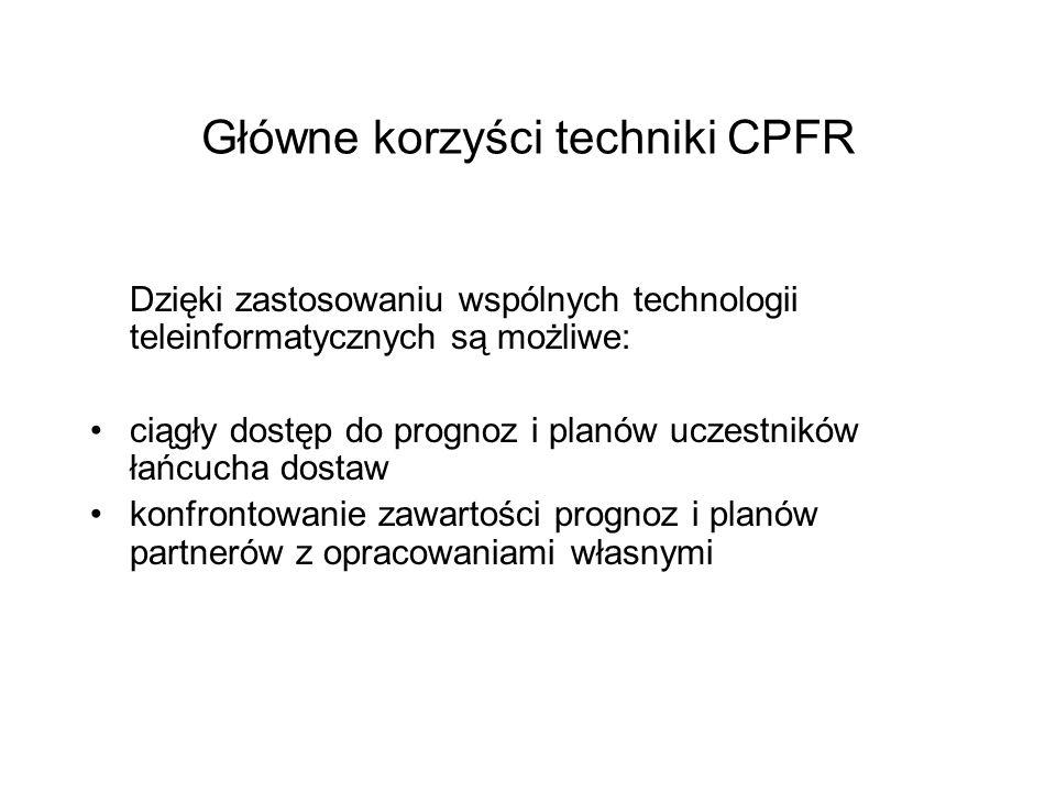 Główne korzyści techniki CPFR Dzięki zastosowaniu wspólnych technologii teleinformatycznych są możliwe: ciągły dostęp do prognoz i planów uczestników łańcucha dostaw konfrontowanie zawartości prognoz i planów partnerów z opracowaniami własnymi