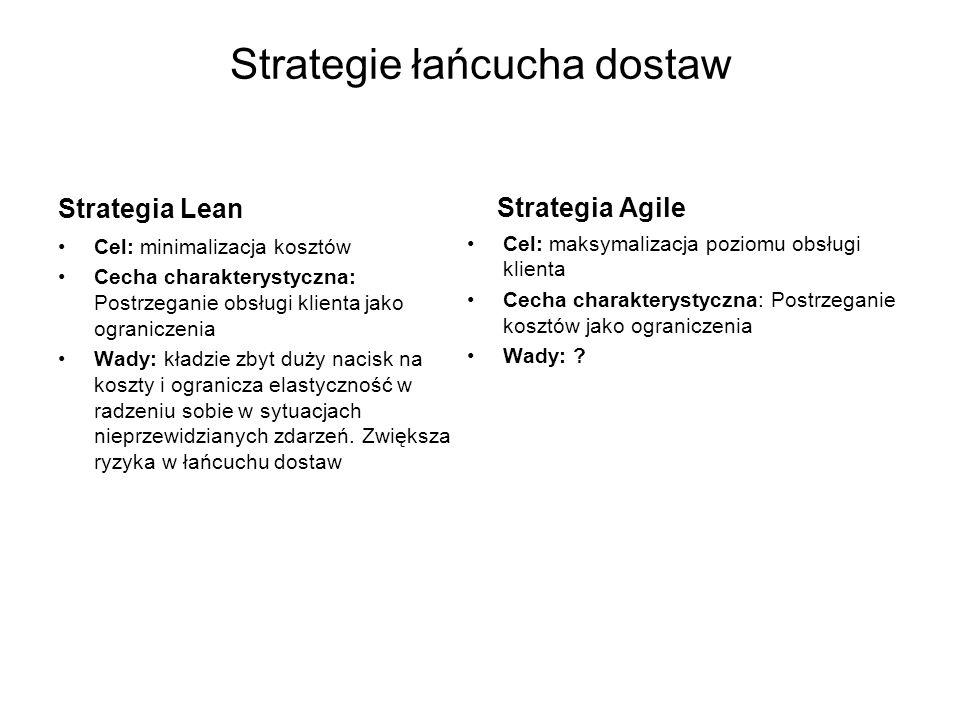 Strategie łańcucha dostaw Strategia Lean Cel: minimalizacja kosztów Cecha charakterystyczna: Postrzeganie obsługi klienta jako ograniczenia Wady: kładzie zbyt duży nacisk na koszty i ogranicza elastyczność w radzeniu sobie w sytuacjach nieprzewidzianych zdarzeń.
