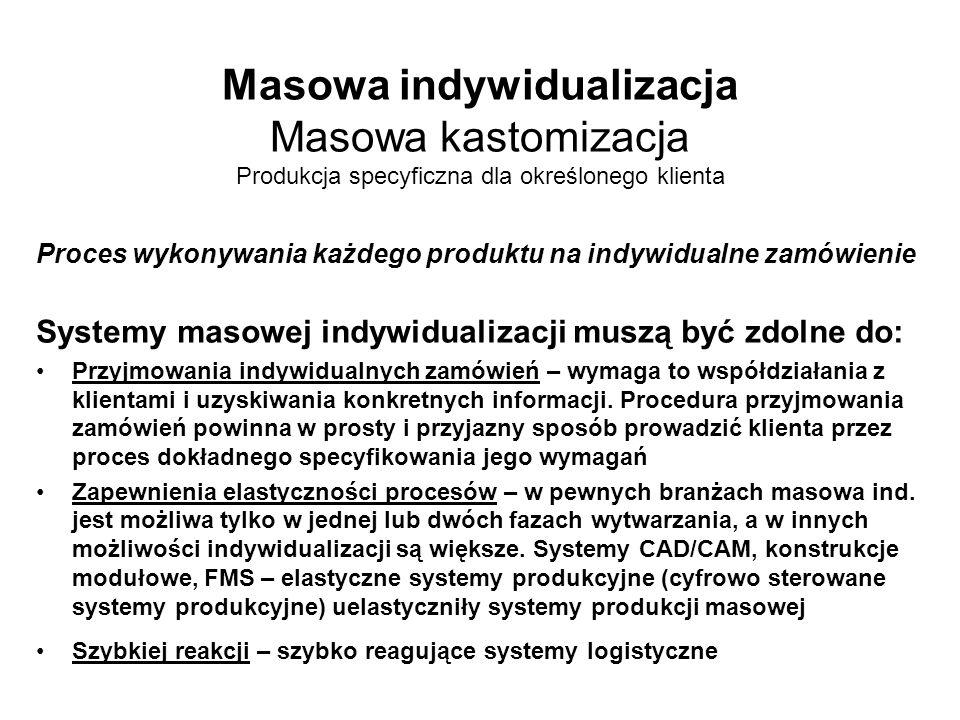 Masowa indywidualizacja Masowa kastomizacja Produkcja specyficzna dla określonego klienta Proces wykonywania każdego produktu na indywidualne zamówien
