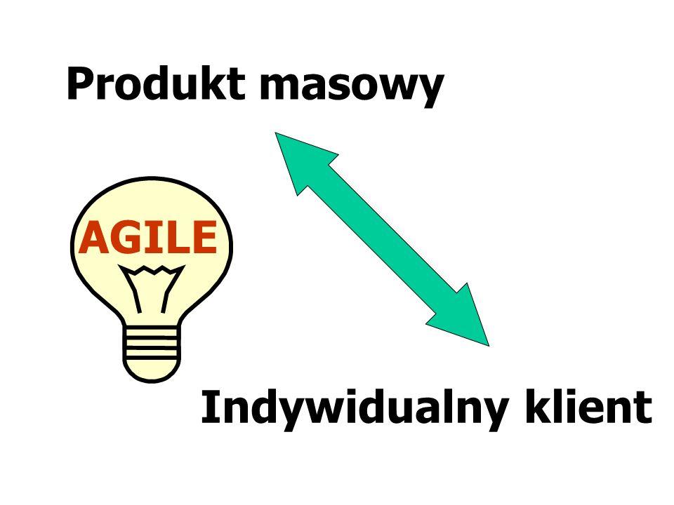 Produkt masowy Indywidualny klient AGILE