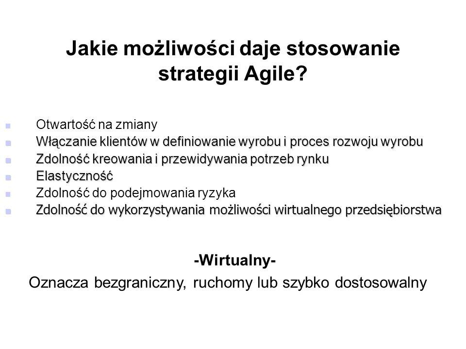 Jakie możliwości daje stosowanie strategii Agile.