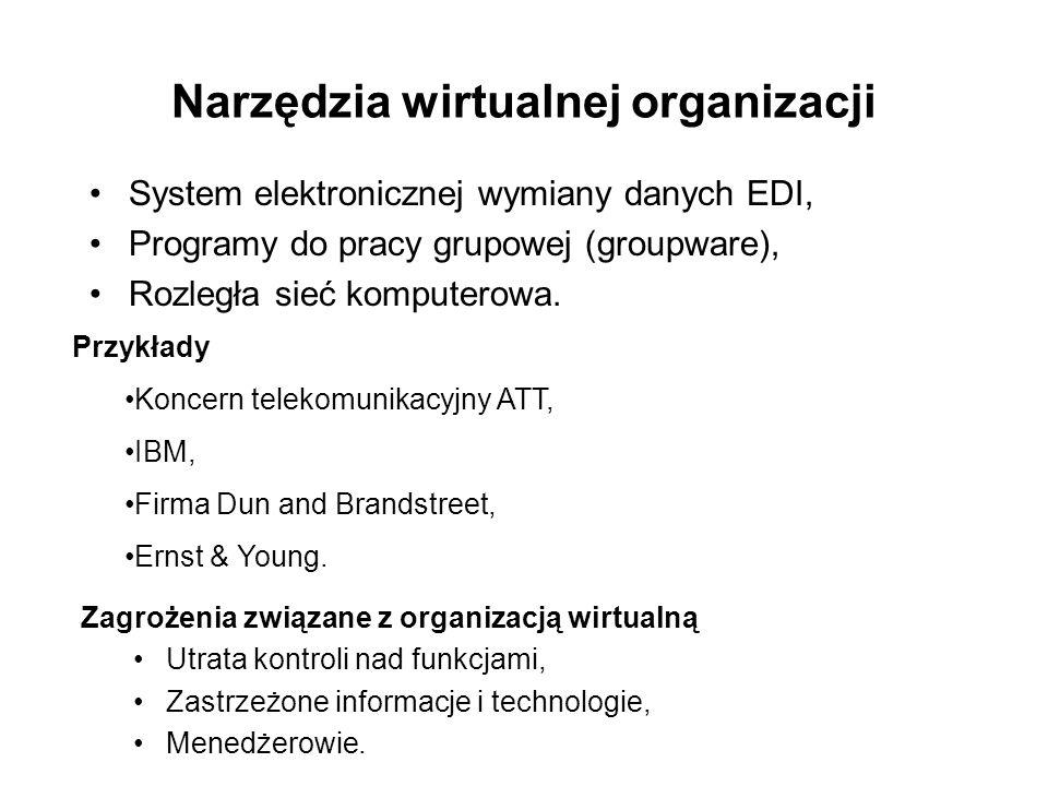 Narzędzia wirtualnej organizacji System elektronicznej wymiany danych EDI, Programy do pracy grupowej (groupware), Rozległa sieć komputerowa.