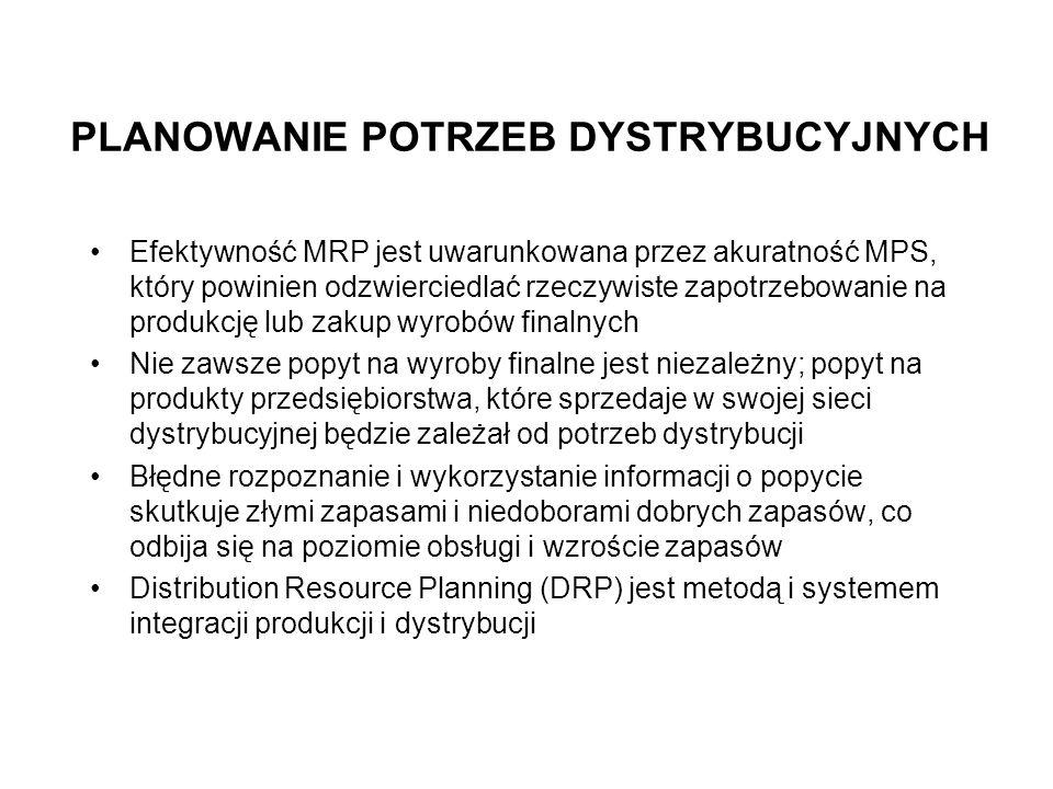Efektywność MRP jest uwarunkowana przez akuratność MPS, który powinien odzwierciedlać rzeczywiste zapotrzebowanie na produkcję lub zakup wyrobów final