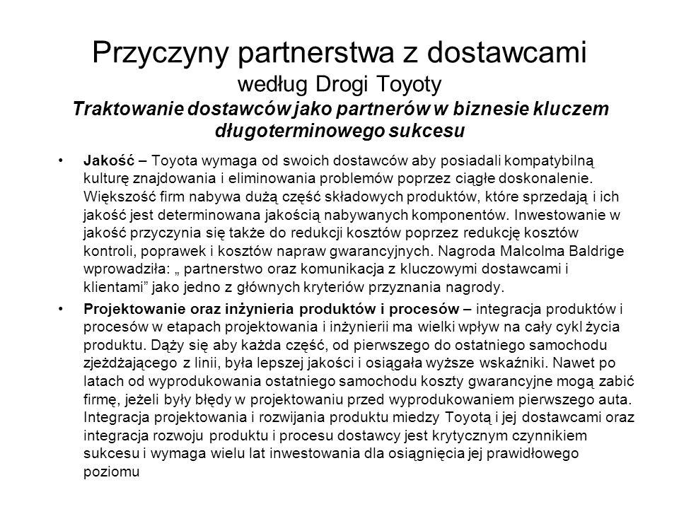 Przyczyny partnerstwa z dostawcami według Drogi Toyoty Traktowanie dostawców jako partnerów w biznesie kluczem długoterminowego sukcesu Jakość – Toyota wymaga od swoich dostawców aby posiadali kompatybilną kulturę znajdowania i eliminowania problemów poprzez ciągłe doskonalenie.