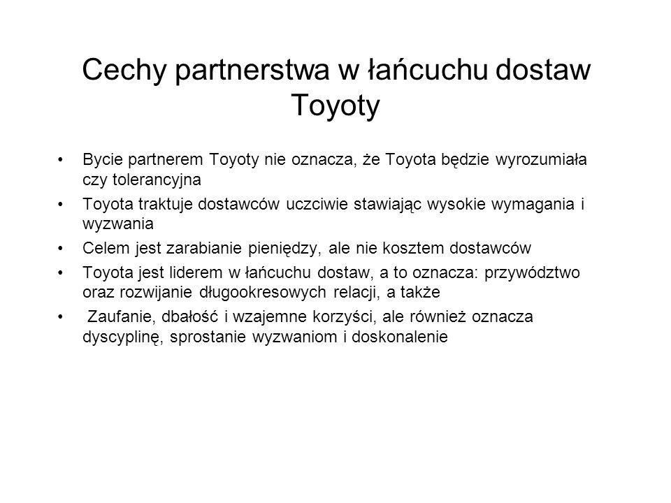 Cechy partnerstwa w łańcuchu dostaw Toyoty Bycie partnerem Toyoty nie oznacza, że Toyota będzie wyrozumiała czy tolerancyjna Toyota traktuje dostawców uczciwie stawiając wysokie wymagania i wyzwania Celem jest zarabianie pieniędzy, ale nie kosztem dostawców Toyota jest liderem w łańcuchu dostaw, a to oznacza: przywództwo oraz rozwijanie długookresowych relacji, a także Zaufanie, dbałość i wzajemne korzyści, ale również oznacza dyscyplinę, sprostanie wyzwaniom i doskonalenie