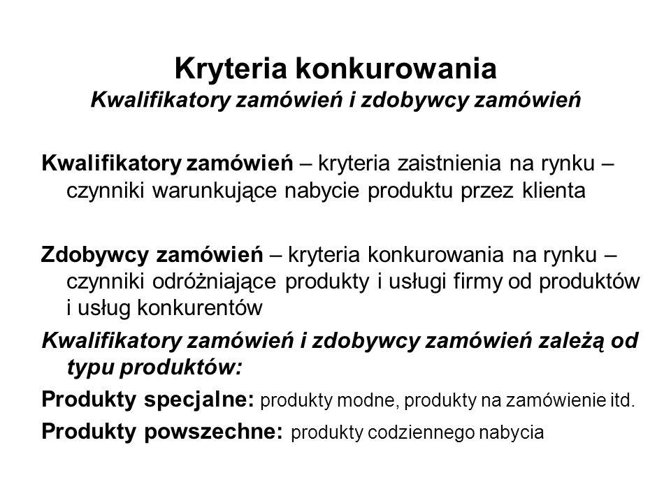 Kwalifikatory zamówień – kryteria zaistnienia na rynku – czynniki warunkujące nabycie produktu przez klienta Zdobywcy zamówień – kryteria konkurowania