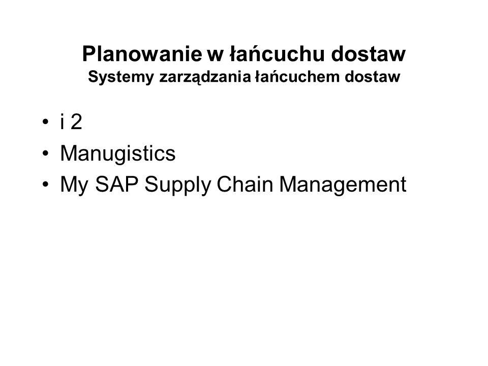 Planowanie w łańcuchu dostaw Systemy zarządzania łańcuchem dostaw i 2 Manugistics My SAP Supply Chain Management