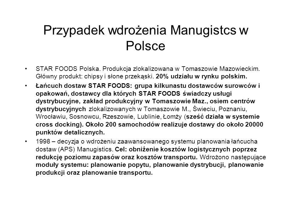 Przypadek wdrożenia Manugistcs w Polsce STAR FOODS Polska.