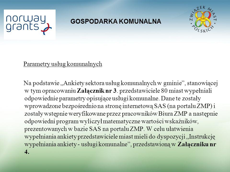 GOSPODARKA KOMUNALNA Parametry usług komunalnych Na podstawie Ankiety sektora usług komunalnych w gminie, stanowiącej w tym opracowaniu Załącznik nr 3.