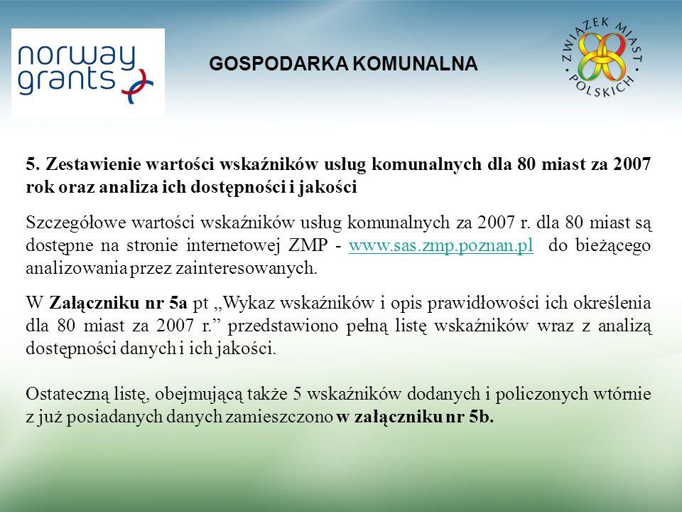 GOSPODARKA KOMUNALNA 5. Zestawienie wartości wskaźników usług komunalnych dla 80 miast za 2007 rok oraz analiza ich dostępności i jakości Szczegółowe