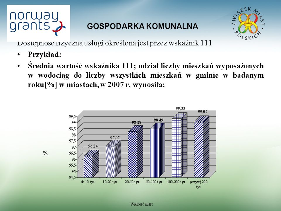 GOSPODARKA KOMUNALNA Dostępność fizyczna usługi określona jest przez wskaźnik 111 Przykład: Średnia wartość wskaźnika 111; udział liczby mieszkań wyposażonych w wodociąg do liczby wszystkich mieszkań w gminie w badanym roku[%] w miastach, w 2007 r.