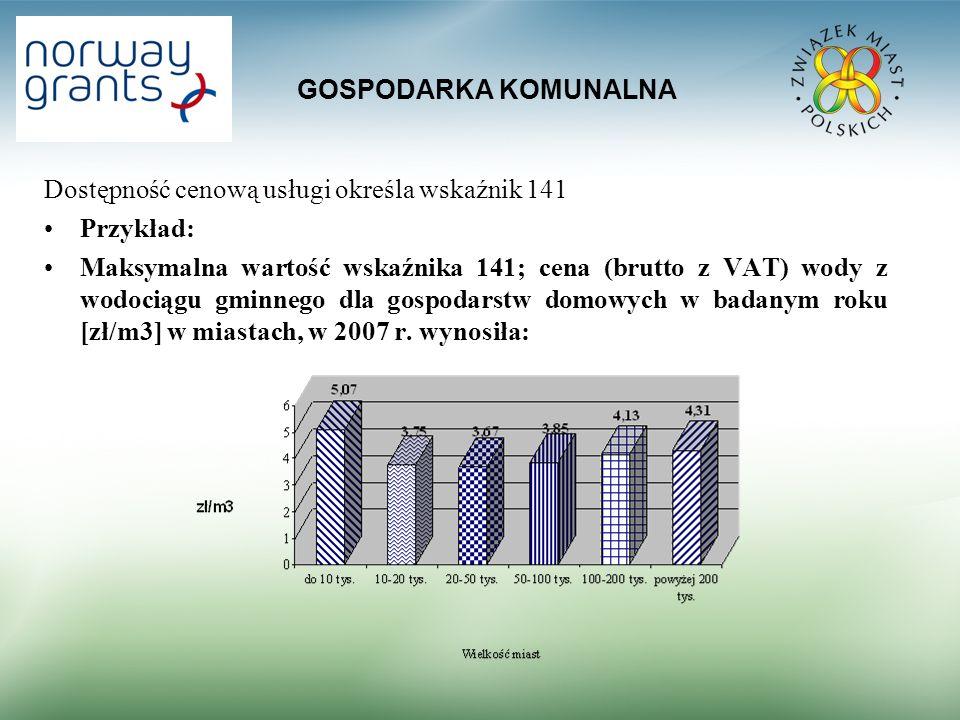 GOSPODARKA KOMUNALNA Dostępność cenową usługi określa wskaźnik 141 Przykład: Maksymalna wartość wskaźnika 141; cena (brutto z VAT) wody z wodociągu gminnego dla gospodarstw domowych w badanym roku [zł/m3] w miastach, w 2007 r.