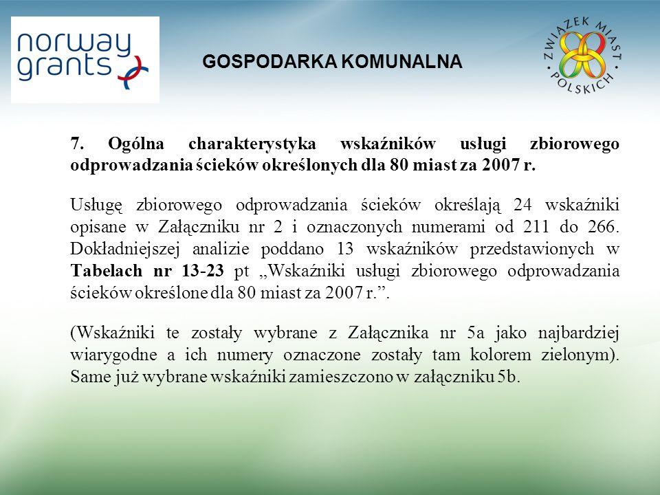 GOSPODARKA KOMUNALNA 7. Ogólna charakterystyka wskaźników usługi zbiorowego odprowadzania ścieków określonych dla 80 miast za 2007 r. Usługę zbioroweg