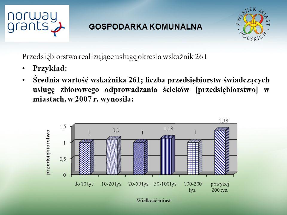 GOSPODARKA KOMUNALNA Przedsiębiorstwa realizujące usługę określa wskaźnik 261 Przykład: Średnia wartość wskaźnika 261; liczba przedsiębiorstw świadczących usługę zbiorowego odprowadzania ścieków [przedsiębiorstwo] w miastach, w 2007 r.