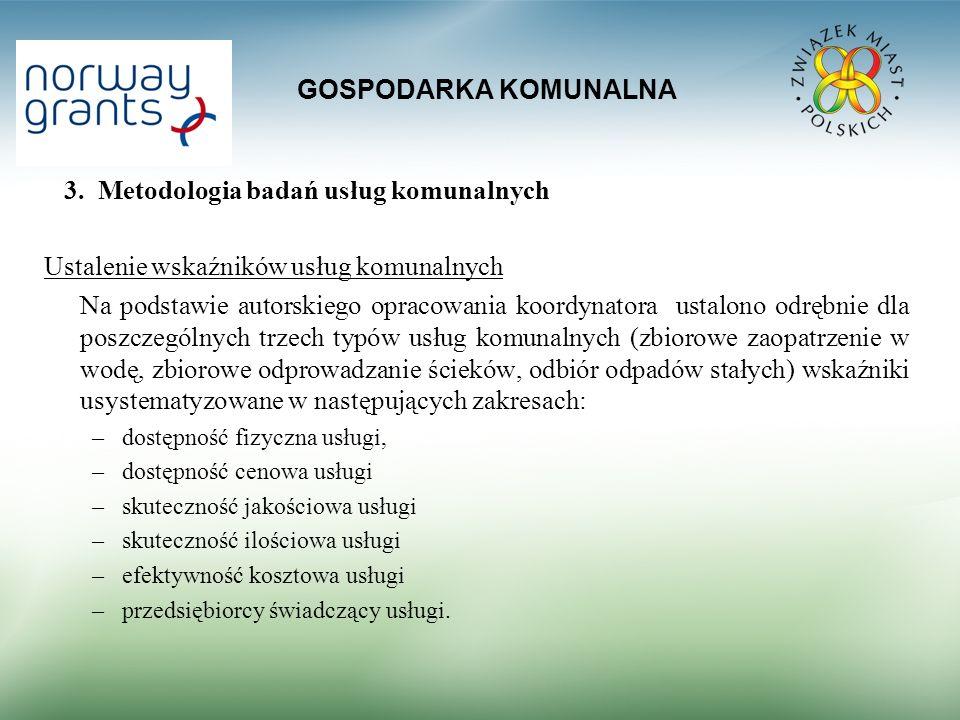 GOSPODARKA KOMUNALNA 3.