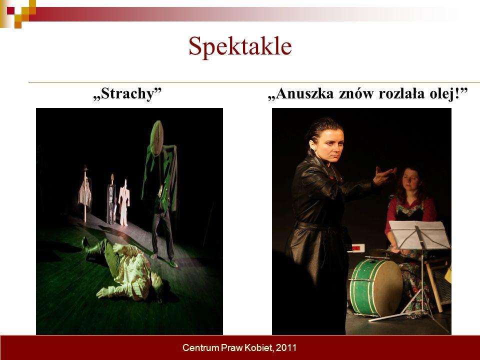 Spektakle Strachy Anuszka znów rozlała olej! Centrum Praw Kobiet, 2011