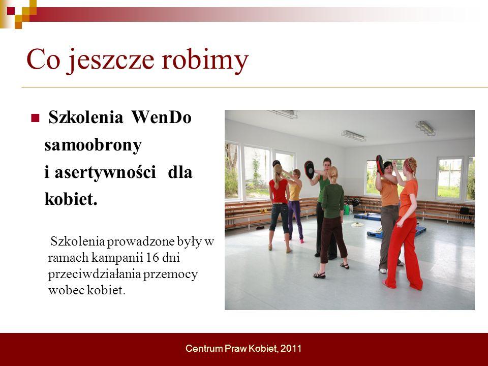 Co jeszcze robimy Szkolenia WenDo samoobrony i asertywności dla kobiet. Szkolenia prowadzone były w ramach kampanii 16 dni przeciwdziałania przemocy w