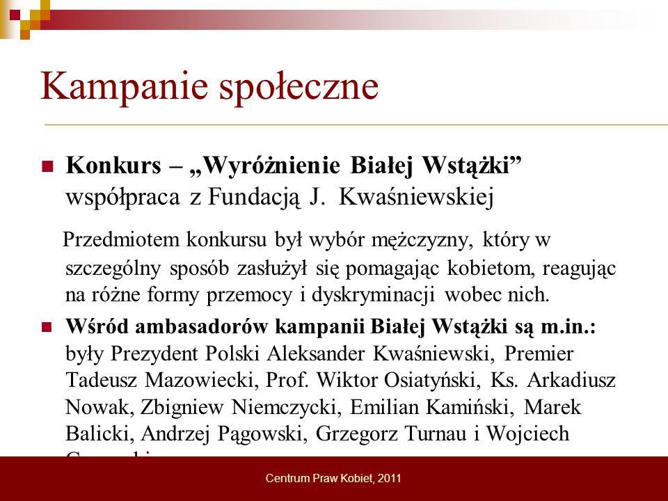 Kampanie społeczne Konkurs – Wyróżnienie Białej Wstążki współpraca z Fundacją J. Kwaśniewskiej Przedmiotem konkursu był wybór mężczyzny, który w szcze