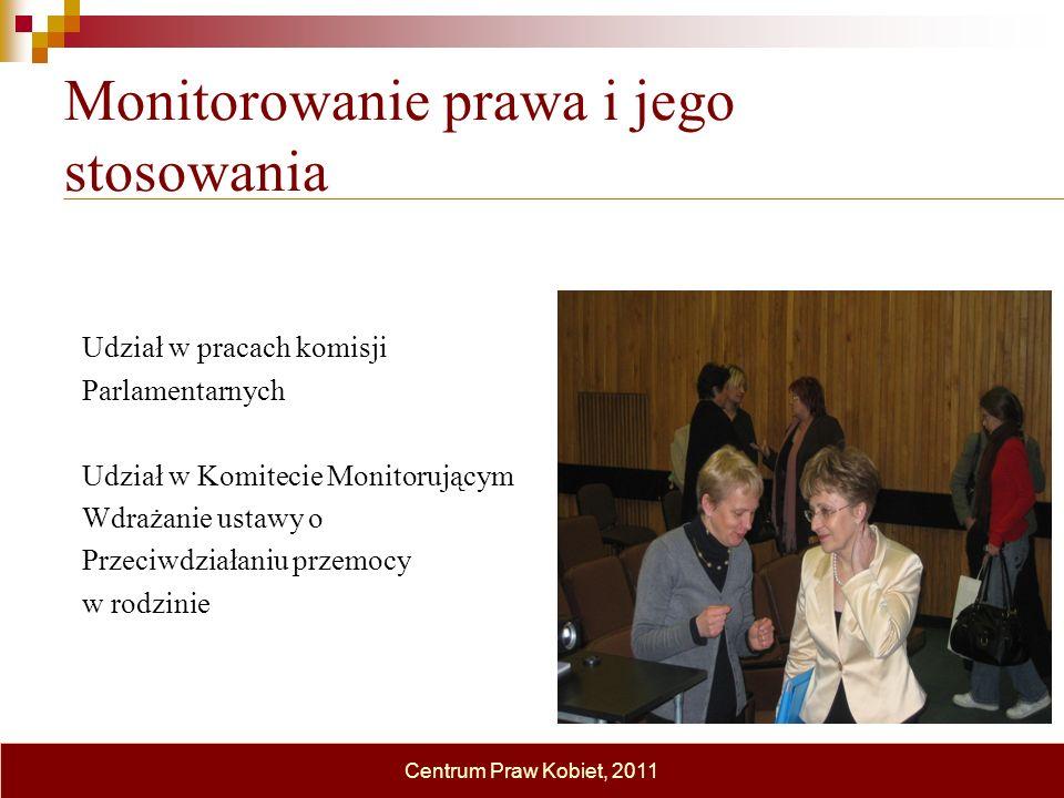 Monitorowanie prawa i jego stosowania Udział w pracach komisji Parlamentarnych Udział w Komitecie Monitorującym Wdrażanie ustawy o Przeciwdziałaniu pr