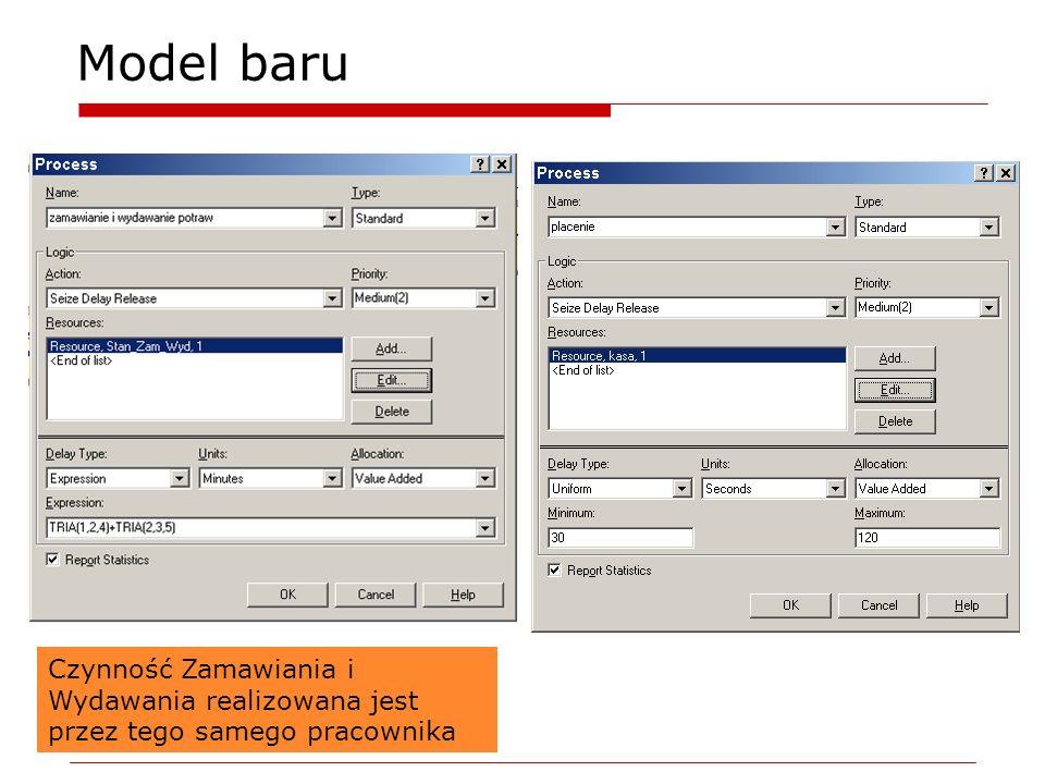 Model baru Czynność Zamawiania i Wydawania realizowana jest przez tego samego pracownika