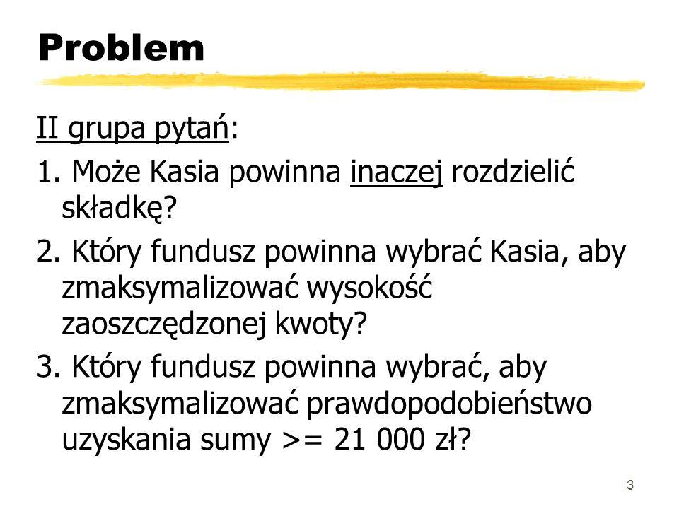 Problem II grupa pytań: 1. Może Kasia powinna inaczej rozdzielić składkę.