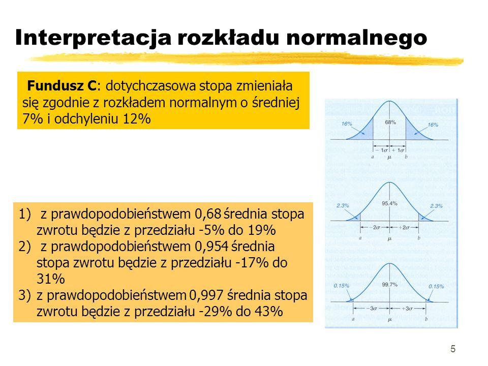 Interpretacja rozkładu normalnego 5 1) z prawdopodobieństwem 0,68 średnia stopa zwrotu będzie z przedziału -5% do 19% 2) z prawdopodobieństwem 0,954 średnia stopa zwrotu będzie z przedziału -17% do 31% 3)z prawdopodobieństwem 0,997 średnia stopa zwrotu będzie z przedziału -29% do 43% Fundusz C: dotychczasowa stopa zmieniała się zgodnie z rozkładem normalnym o średniej 7% i odchyleniu 12%