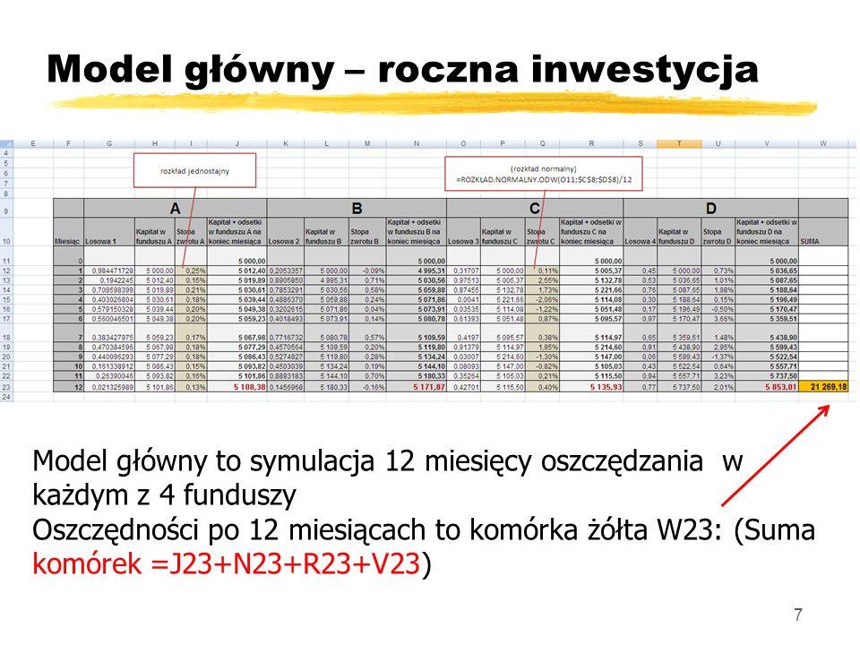 Model główny - szczegółowo 8 Miesiąc 0: J11=B12 (pobrane z danych) Miesiąc 1: G12=LOS(); H12=J11; I12= =($C$6+($D$6-$C$6)*G12)/12 (r.jednostajny) J12= =H12+I12*H12 Miesiąc 2: G13=LOS(); H13=J12, …… itd.