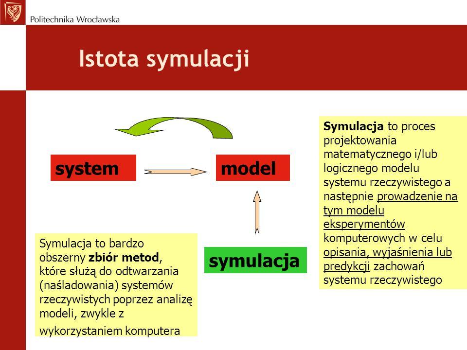 Istota symulacji systemmodel symulacja Symulacja to bardzo obszerny zbiór metod, które służą do odtwarzania (naśladowania) systemów rzeczywistych popr