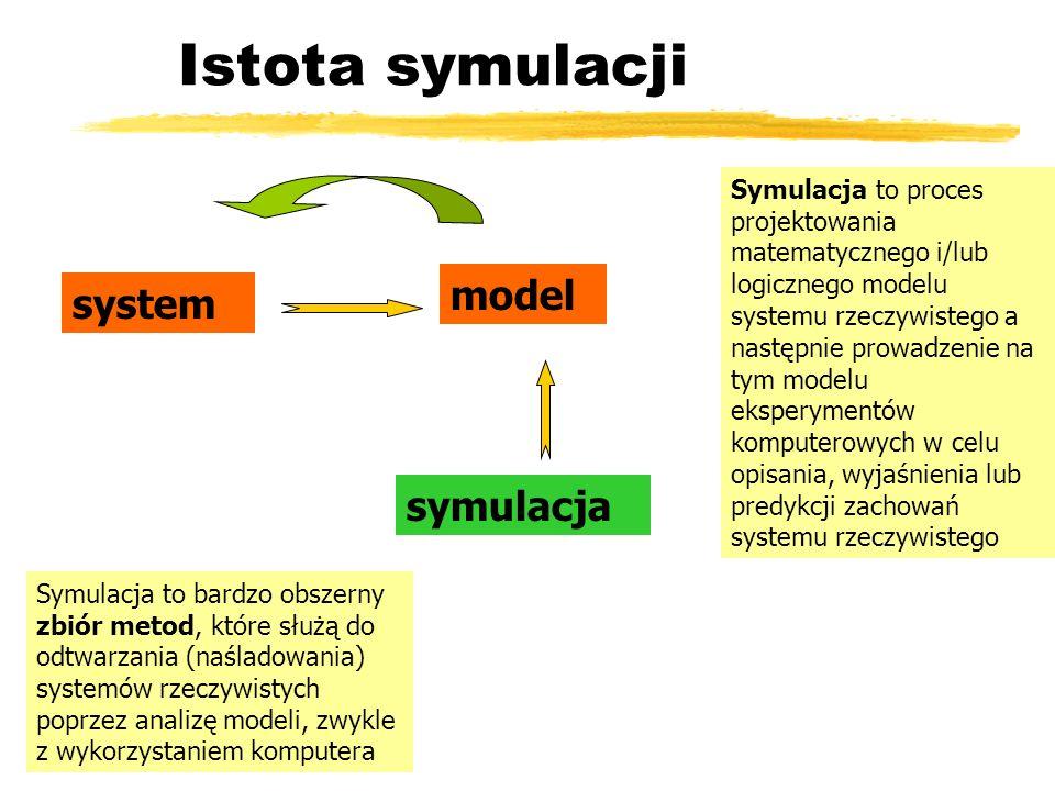 Istota symulacji system model symulacja Symulacja to bardzo obszerny zbiór metod, które służą do odtwarzania (naśladowania) systemów rzeczywistych pop