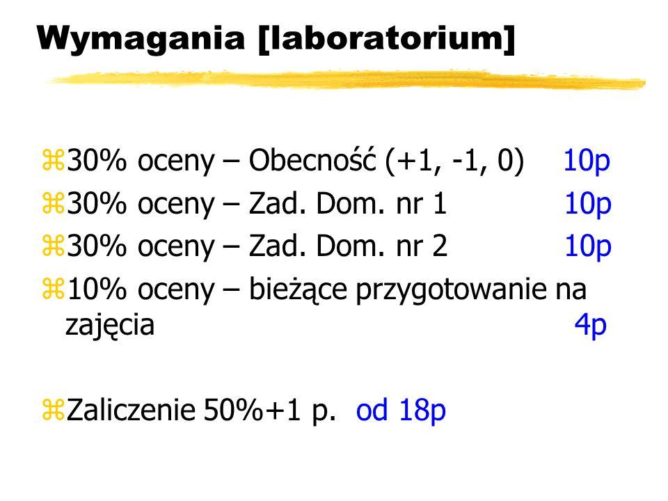 Wymagania [laboratorium] z30% oceny – Obecność (+1, -1, 0) 10p z30% oceny – Zad. Dom. nr 1 10p z30% oceny – Zad. Dom. nr 2 10p z10% oceny – bieżące pr