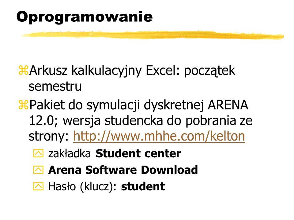 Oprogramowanie zArkusz kalkulacyjny Excel: początek semestru zPakiet do symulacji dyskretnej ARENA 12.0; wersja studencka do pobrania ze strony: http: