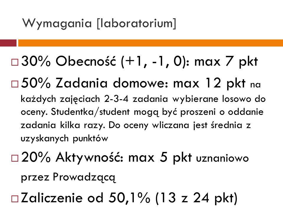 Wymagania [laboratorium] 30% Obecność (+1, -1, 0): max 7 pkt 50% Zadania domowe: max 12 pkt na każdych zajęciach 2-3-4 zadania wybierane losowo do oce