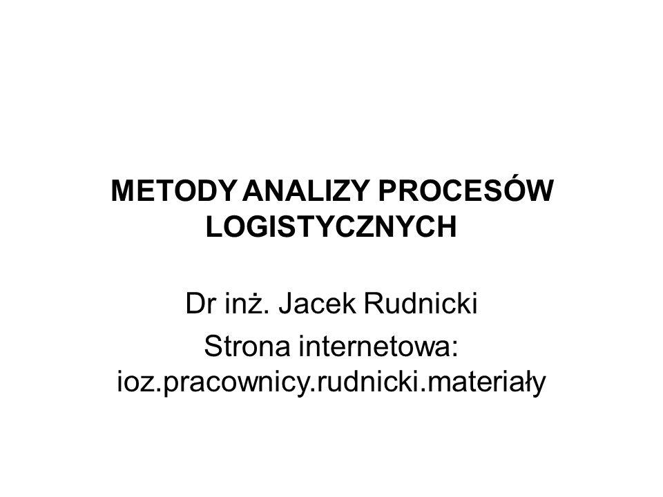 METODY ANALIZY PROCESÓW LOGISTYCZNYCH Dr inż. Jacek Rudnicki Strona internetowa: ioz.pracownicy.rudnicki.materiały